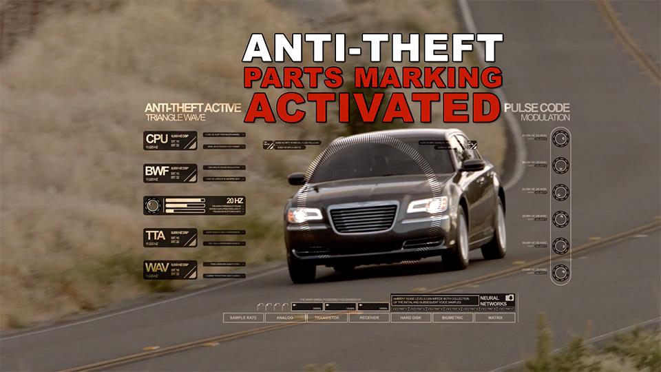 Car Theft Insurance